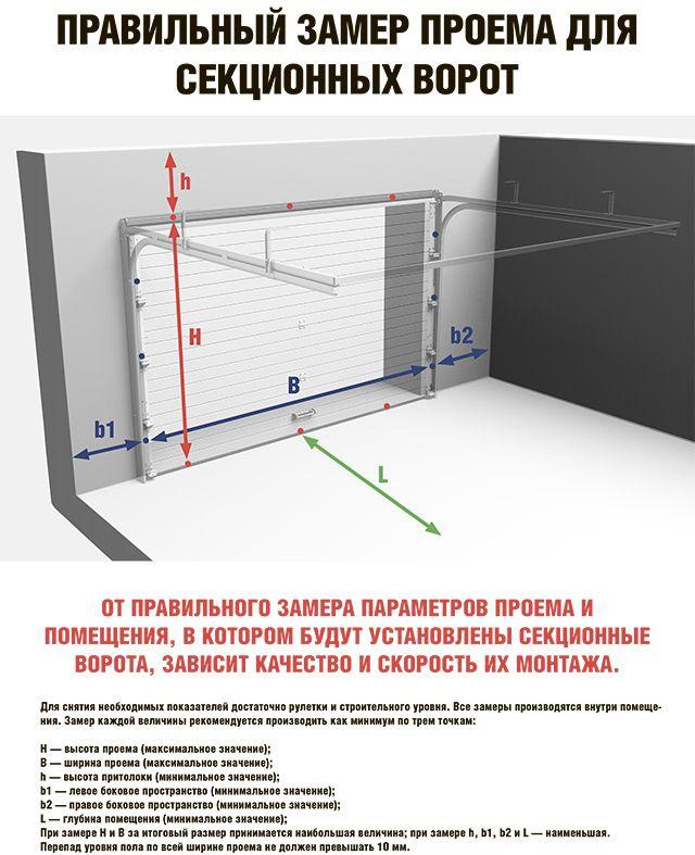 секционные ворота и требование к установе